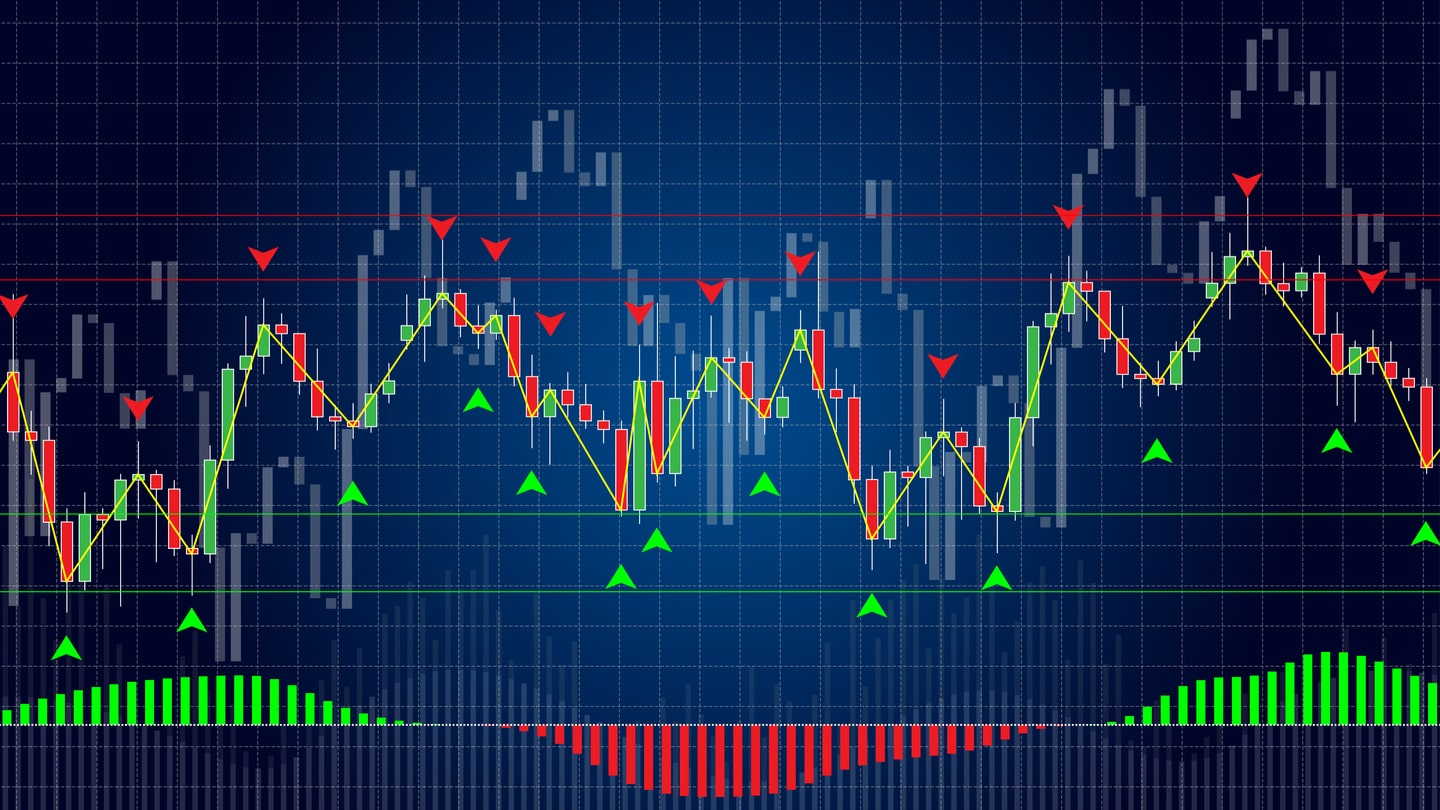 What is Pivot Point Trading? & How to Identify Support