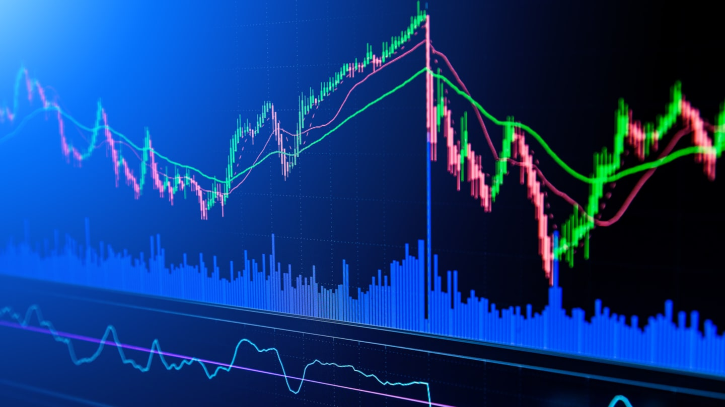 What Is The Mfi Indicator And How Do You Use It